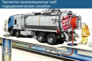 Как выбрать машинку для чистки канализации