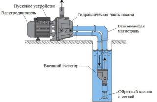 Насосная станция для скважины: 15, 20, 30, 40 метров