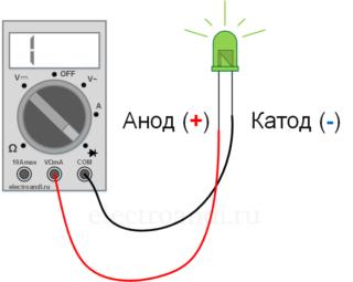 Как у диода определить полярность