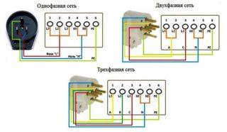 Варианты схем подключения электроплиты
