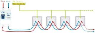 Подключение трехжильного провода к розетке