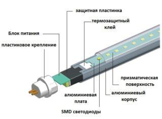 Замена люминесцентных ламп в светильниках на светодиодные - Стройка