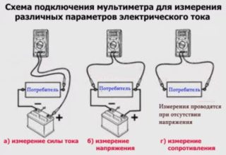 Проверка напряжения в электрической сети 220В с помощью мультиметра - Стройка