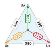 Что лучше поставить три однофазных реле напряжения или одно трехфазное