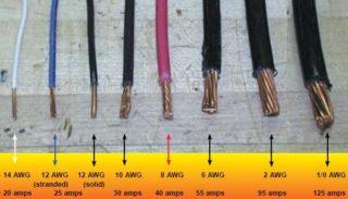 Расшифровка обозначений и перевод сечений AWG-кабеля - Ремонт