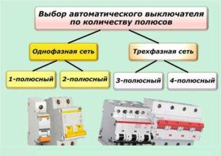 Устройство и технические характеристики электрического автомата