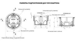 Диаметр подрозетника для гипсокартона
