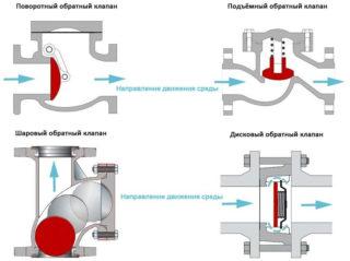 Электрическая  схема подключения скважинного насоса к автоматике и реле давления