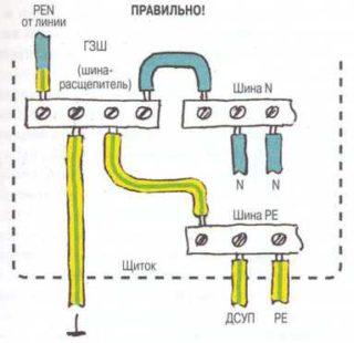 Что такое нулевой защитный и нулевой рабочий проводники - Стройка