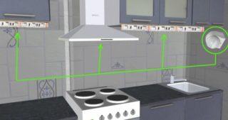Установка светодиодной ленты на кухне 26 фото как установить прикрепить и подключить диодную ленту к кухонному гарнитуру своими руками