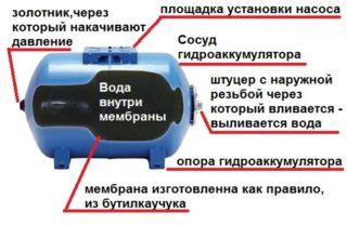 Какое давление должно быть в гидроаккумуляторе и как его отрегулировать