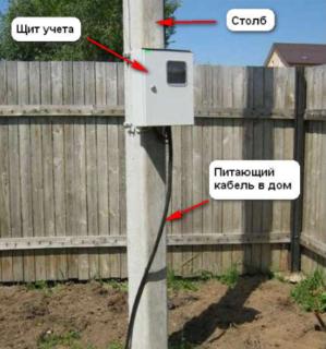 Счетчик на проводах с пультом на столбе