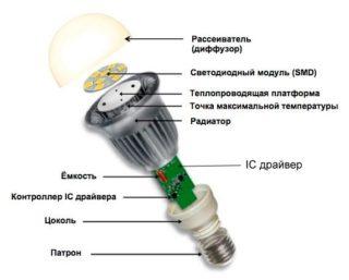 Почему светодиодные лампы горят при выключенном выключателе причины и решения