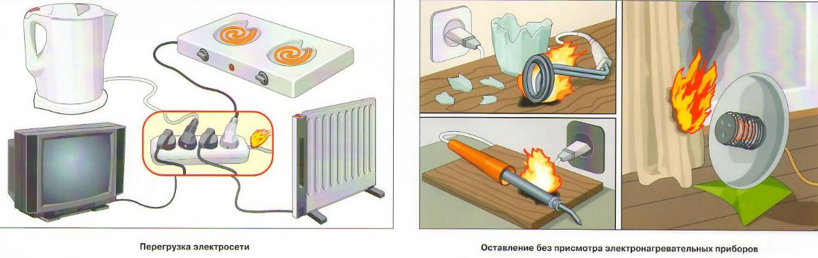 правила пользования электроприборами в картинках обязательно оценит знак