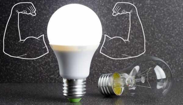 Как определить мощность светодиода