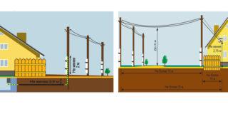 Подключение электричества к дому от столба - схема сечение кабеля видео
