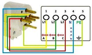 Подробная схема подключения розетки