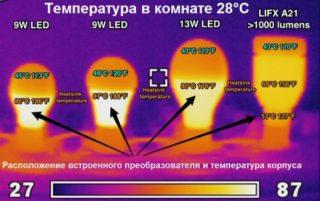 Почему нагреваются светодиодные лампы и опасно ли это
