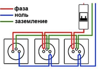 Как установить розетку: подробная инструкция с фото и видео