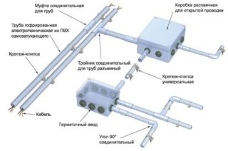 Пвх труба для защиты электропроводки