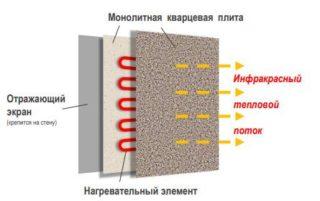 Отопление дома кварцевым обогревателем нового поколения - Ремонт