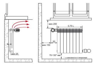 Ремонт замена батарей отопления в квартире