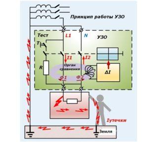 Как правильно установить УЗО в электрощитке: до автомата или после - Ремонт