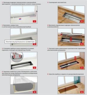 Радиаторы отопления в полу под окнами как сделать своими руками