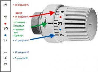 Установка терморегулятора на радиатор отопления самостоятельно - Ремонт