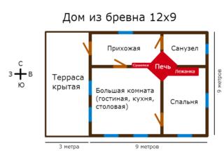 Как сложить русскую печь из кирпича