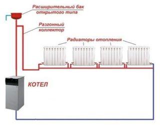 Какие теплоносители лучше использовать в системе отопления - Ремонт