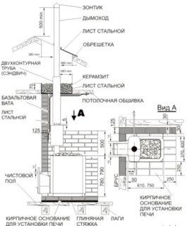 Разновидности отопительных печей Везувий и их способы установки - Ремонт