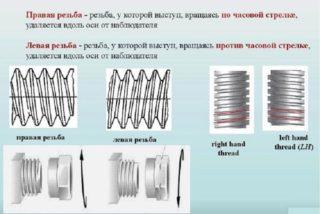 Как открутить пробку на чугунной батарее отопления