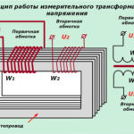 Назначение и принцип действия трансформаторов напряжения - Ремонт