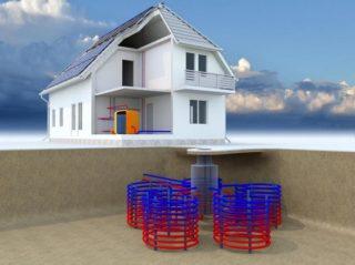 Отопление частного дома геотермальными системами