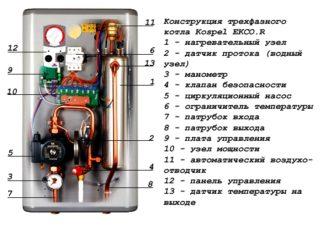 Как выбрать электрокотел для отопления частного дома - Ремонт