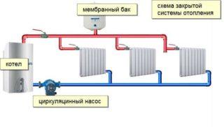 Открытая система теплоснабжения - варианты для частного дома
