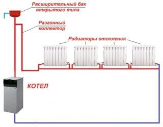 Какие виды труб лучше использовать на отопление частного дома - Стройка