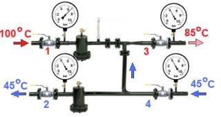 Принцип работы элеваторного узла в системе отопления - Ремонт