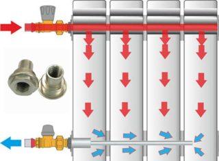 Что такое удлинитель потока в батареях