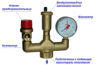 Автоматический клапан для стравливания воздуха