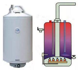 Как правильно выбрать бойлер для нагрева воды