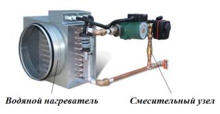 Как правильно провести обвязку приточной установки