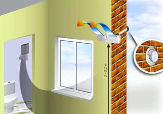 Вентиляция в хрущевке: устройство и схема
