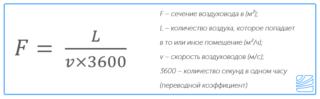 Расчет площади воздуховодов и фасонных.  Расчет площади воздуховодов различной формы и фасонных изделий