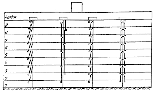 Система вентиляции в многоэтажных зданиях