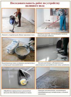 Пошаговая инструкция изготовления наливного пола самостоятельно