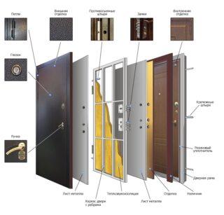 купить металлическую дверь в воронеже